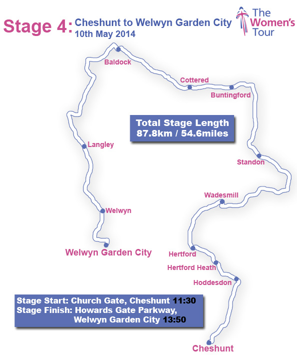 Stage4 RouteCard